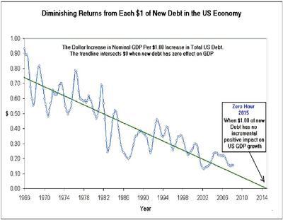 debt-contributionserendipitythumb